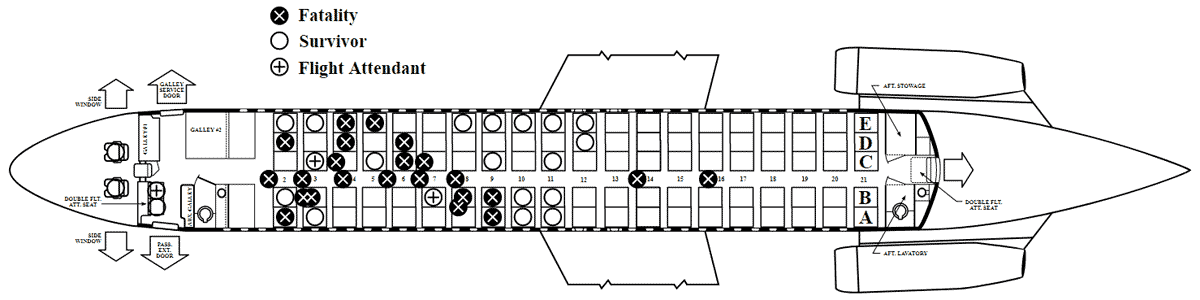 Air Canada Flight 797